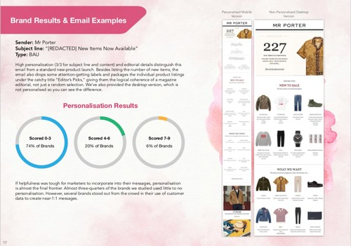 Holistic Email Marketing