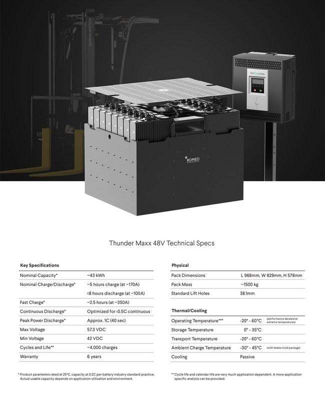 Romeo Power Designs 48V Lithium Battery for Komatsu USA Factory Stores