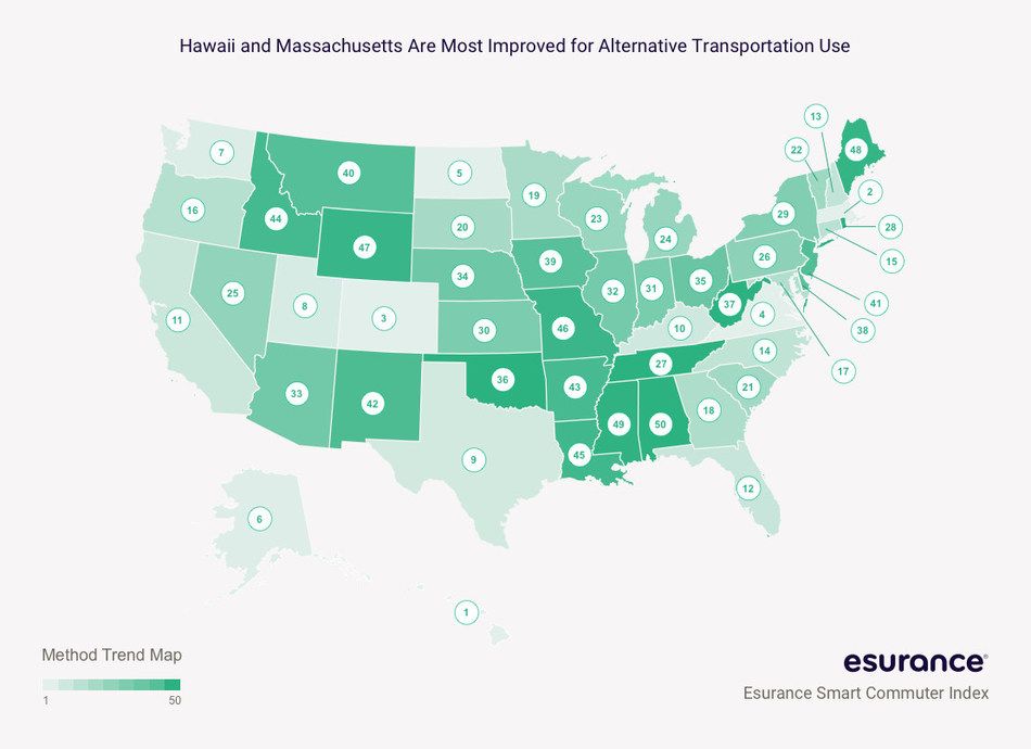 Hawaii and Massachusetts Are Most Improved for Alternative Transportation Use