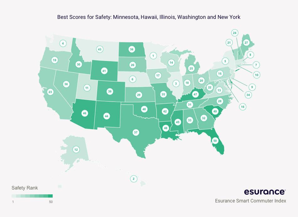 Best Scores for Safety: Minnesota, Hawaii, Illinois, Washington and New York