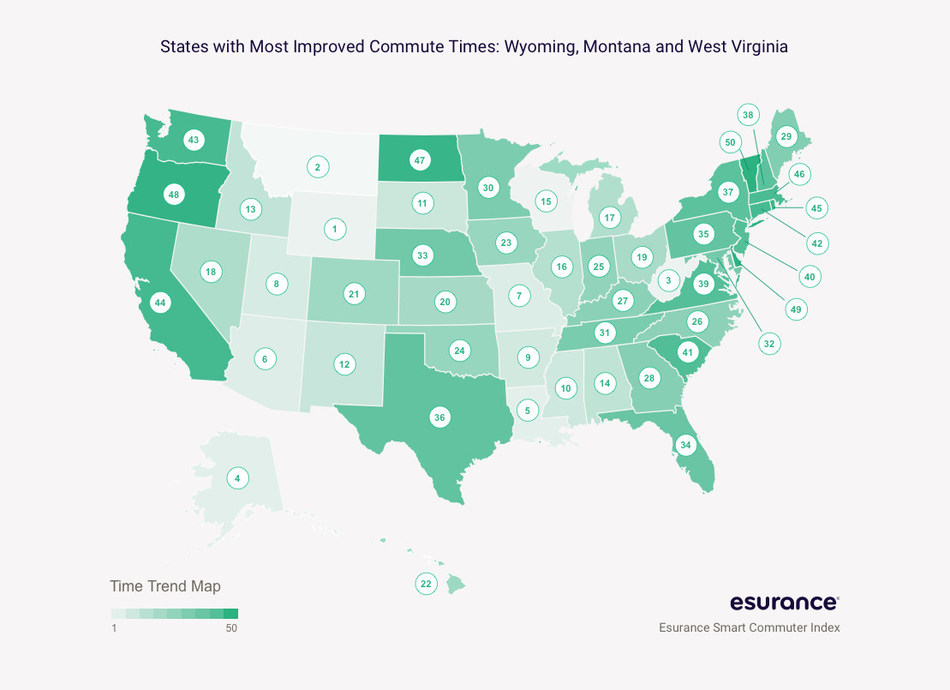 States with Most Improved Commute Times: Wyoming, Montana and West Virginia