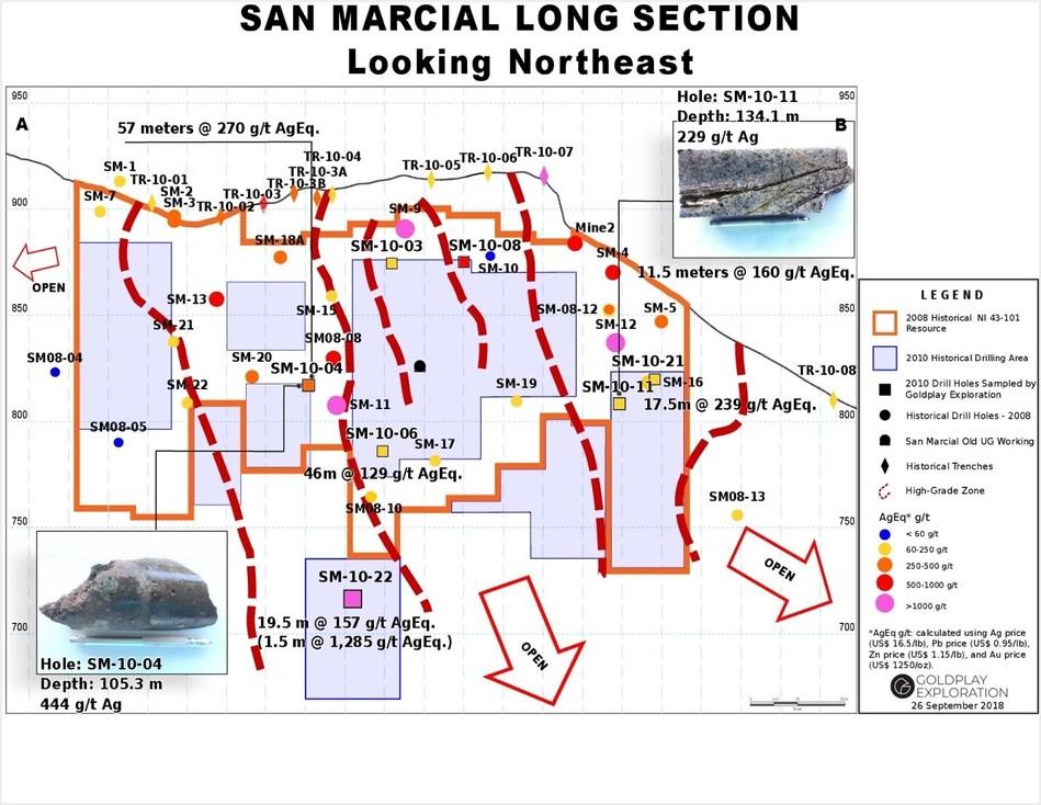Figure 4: San Marcial Longitudinal Section A-B (CNW Group/Goldplay Exploration Ltd)