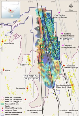 Figure 1. Planned RC/aircore drill traverses over first vertical derivative gravity with gold-in-soil anomaly contours (CNW Group/Chalice Gold Mines Limited)