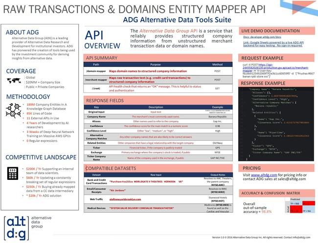 ADG API Overview