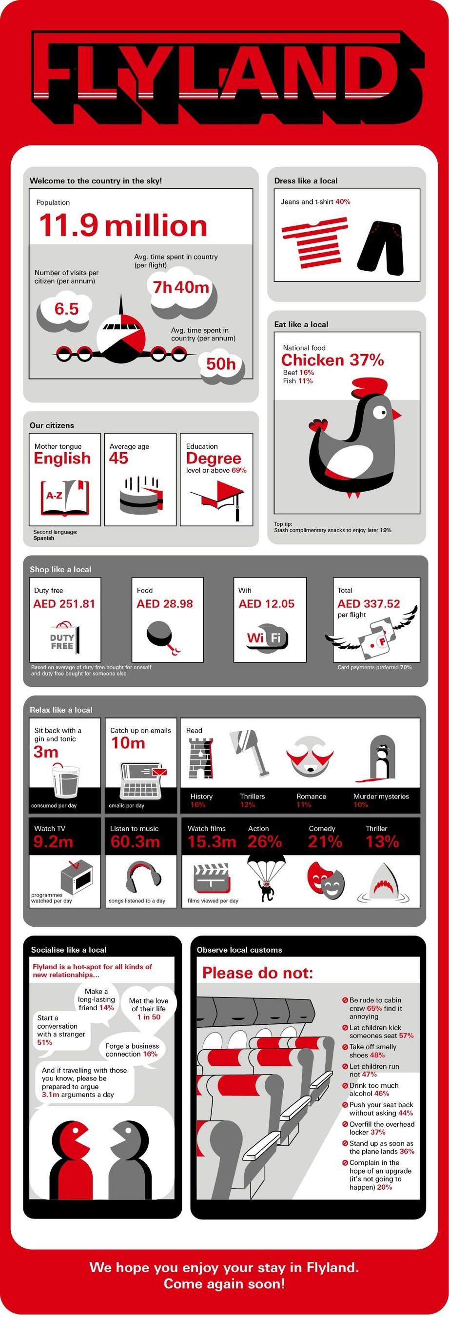 HSBC Flyland Infographic (PRNewsfoto/HSBC)