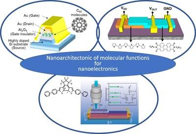 Nanoarchitectonic of molecular functions for nanoelectronics (PRNewsFoto/MANA)
