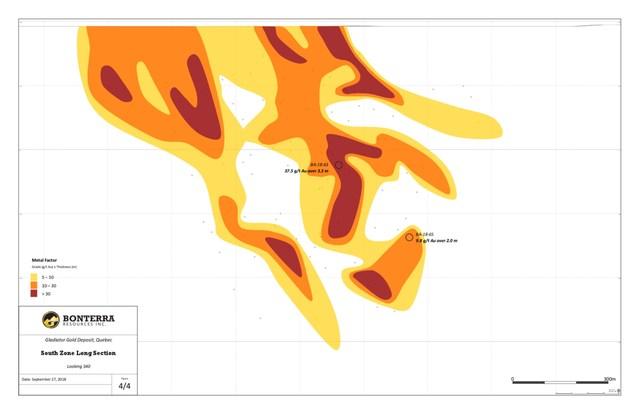 Bonterra Resources BTR:TSX-V / Oct.1.2018 / News Release - South Zone (CNW Group/Bonterra Resources Inc.)