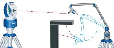 A FARO oferece o 6DoF e o Super 6DoF e se orgulha de ter o único conjunto completo de soluções 6DoF no mundo. O Super 6DoF integra o VantageS6 com um FaroArm® para oferecer uma solução completa de metrologia em larga escala que elimina problemas de linha de visão.