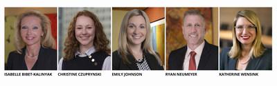 McDonald Hopkins LLC announced the election of attorneys Isabelle Bibet-Kalinyak, Christine Czuprynski, Emily Johnson, Ryan Neumeyer and Katherine Esshaki Wensink to the firm's membership.
