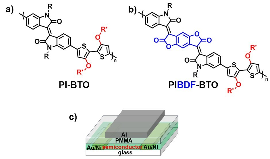Chemical structures for a) PI-BTO and b) PIBDF-BTO, and (c) organic field effect transistor structure (PRNewsfoto/Kanazawa University)