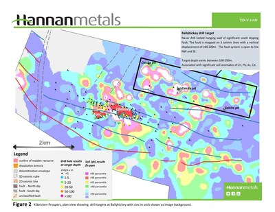 Figure 2 Kilbricken Prospect, plan view showing drill targets at Ballyhickey with zinc in soils shown as image background. (CNW Group/Hannan Metals Ltd.)