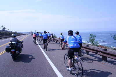 Wounded Warrior Project® (WWP) Soldier Ride Across America