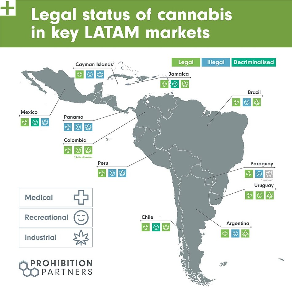 Legal Status of Cannabis in Key LATAM Markets (PRNewsfoto/Prohibition Partners)