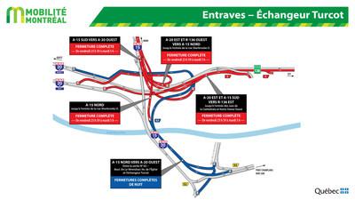 Entraves - Échangeur Turcot (Groupe CNW/Ministère des Transports, de la Mobilité durable et de l'Électrification des transports)