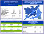 Statistiques de ventes résidentielles Centris – septembre 2018 (Groupe CNW/Chambre immobilière du Grand Montréal)