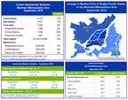Centris Residential Sales Statistics – September 2018 (CNW Group/Greater Montréal Real Estate Board)