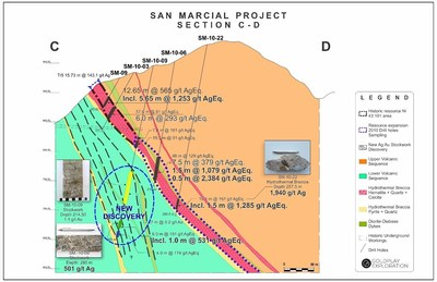 Figure 2: San Marcial Cross Section 210NW (CNW Group/Goldplay Exploration Ltd)