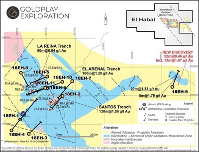 Figure 5: El Habal Project - Drill Hole Location and Geology Map (CNW Group/Goldplay Exploration Ltd)