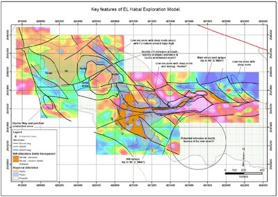 Figure 6: El Habal Interpretive Model, Magnetics Contours and Soil Sampling Grids (CNW Group/Goldplay Exploration Ltd)