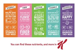 With 2 out of 3 U.S. girls* and many women missing key nutrients in their daily diets, Kellogg's® Special K® will open the Shortfall Supermarket on Oct. 11, the International Day of the Girl, in partnership with the United Nations Foundation's Girl Up to highlight this nutrition gap and the role food plays in living life at full strength.