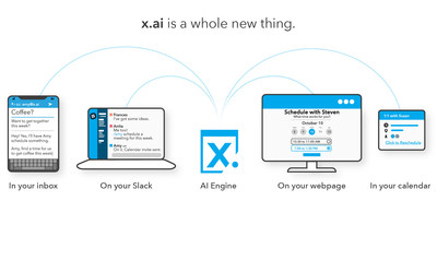 x.ai schedules meetings wherever work gets done.