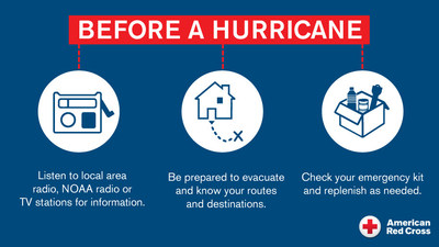 With Hurricane Michael headed towards Florida, the Red Cross encourages people to get prepared by taking the following steps. To learn more, download the Red Cross Emergency App.