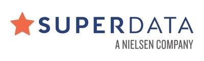 SuperData Logo