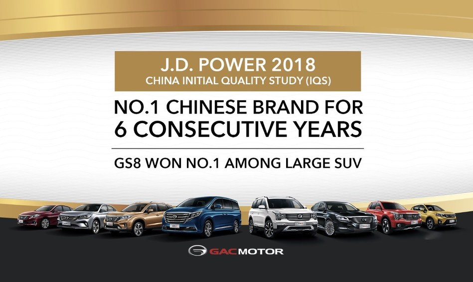 GAC Motor named the top Chinese brand in J.D. Power Asia Pacific's China IQS for six consecutive years
