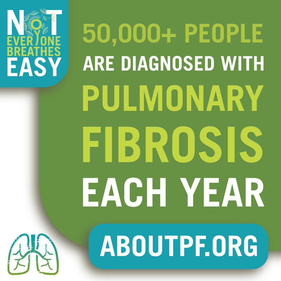 THOUSANDS OF AMERICANS HAVE PULMONARY FIBROSIS, MANY NOT DIAGNOSED.