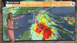 Hurricane Michael's Path