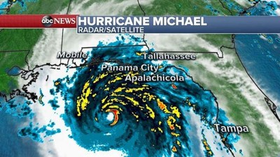 Hurricane Michael - Satelite View