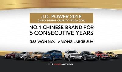 A GAC Motor foi nomeada como a melhor marca chinesa no Estudo Inicial de Qualidade (IQS) da China pela J.D. Power Ásia Pacífico pelo sexto ano consecutivo (PRNewsfoto/GAC Motor)