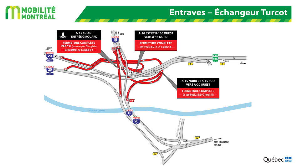 Entraves – Échangeur Turcot (Groupe CNW/Ministère des Transports, de la Mobilité durable et de l'Électrification des transports)