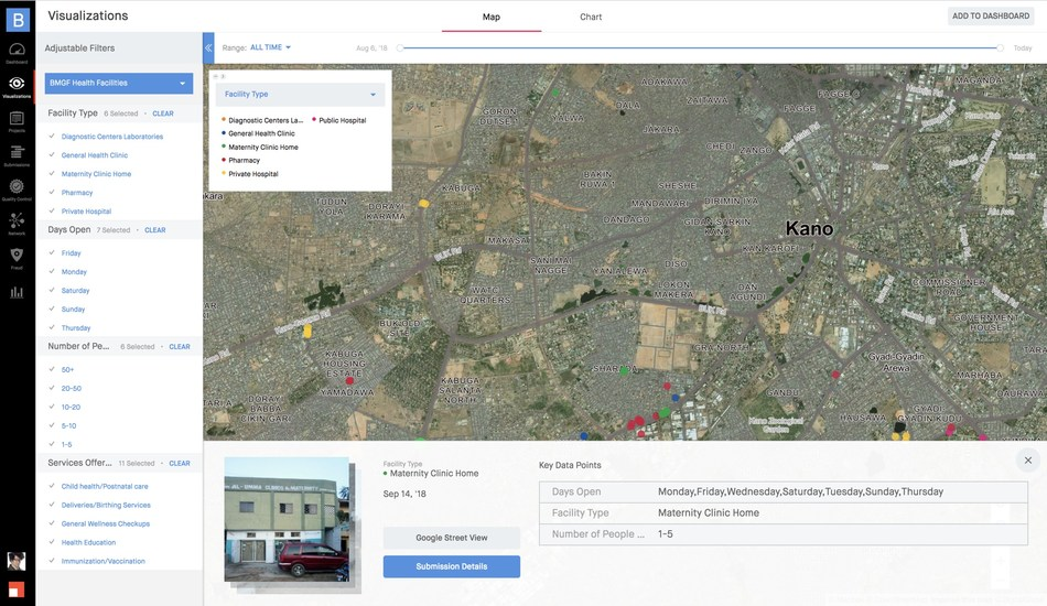 Premise Operations Console showing data collected on health facilities in Kano, September 2018