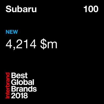 Subaru of America Honored as a Best Global Brand by Interbrand
