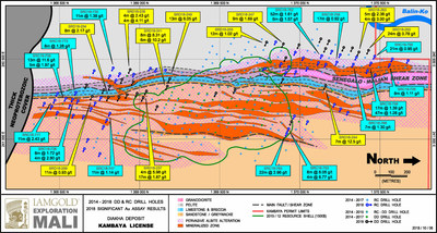 Diakha drill hole plan map (CNW Group/IAMGOLD Corporation)