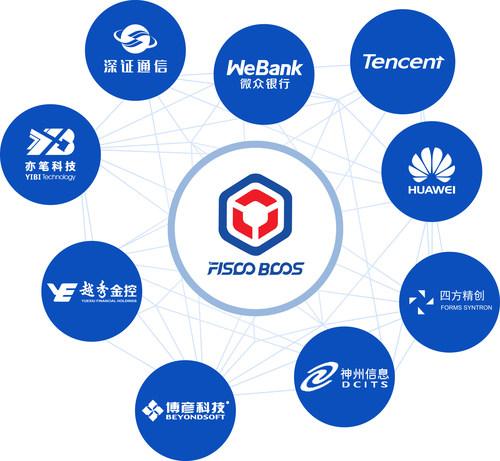 Financial Blockchain Shenzhen Consortium (FISCO) Taskforce Team
