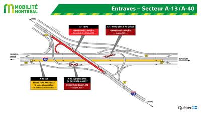 Entraves - Secteur A-13/A-40 (Groupe CNW/Ministère des Transports, de la Mobilité durable et de l'Électrification des transports)