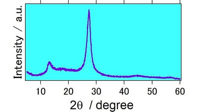 XRD of graphite type carbon nitride (g-C3N4)