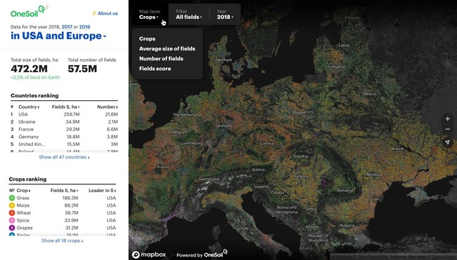 A screenshot of OneSoil Map displaying the variety of crops all over Europe