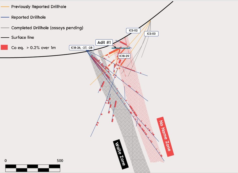 Figure 2. Cross section of drill holes reported. Width of the cross section is 33 metres (100 feet). Outlines of mineralized zones are interpreted from the 3D geological model considering drill intersections outside of the cross section. (CNW Group/First Cobalt Corp.)