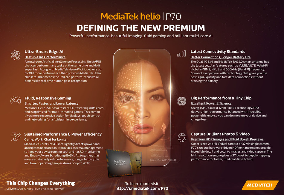 MediaTek Helio P70 Smartphone Chipset - powerful performance, beautiful imaging & brilliant AI (PRNewsfoto/MediaTek Inc.)