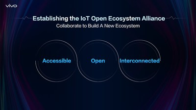 Vivo leading in the establishment of the IoT Open Ecosystem Alliance