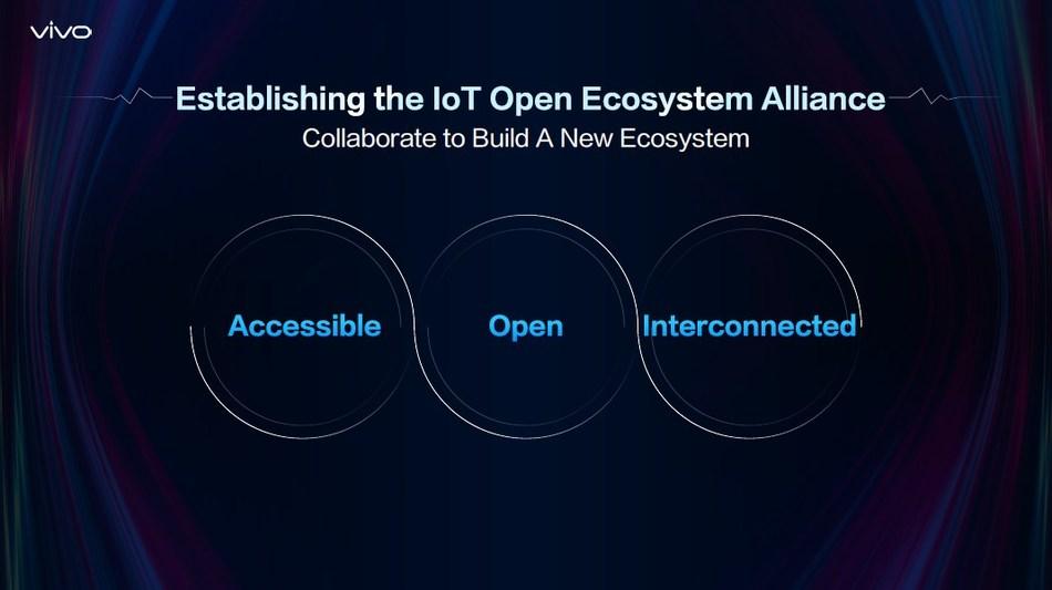 Vivo leading in the establishment of the IoT Open Ecosystem Alliance