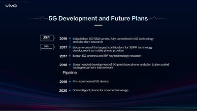 Vivo has invested heavily on 5G, and is an early driver in the 5G development