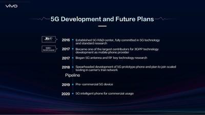 Vivo investiu pesadamente em 5G e é uma propulsora pioneira do desenvolvimento da 5G (PRNewsfoto/Vivo)