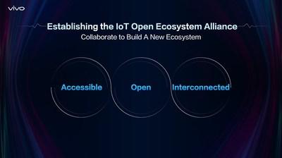 A Vivo lidera o estabelecimento da Aliança do Ecossistema Aberto de IoT (PRNewsfoto/Vivo)