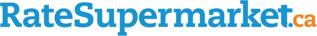RateSupermarket.ca Logo (CNW Group/RateSupermarket.ca)