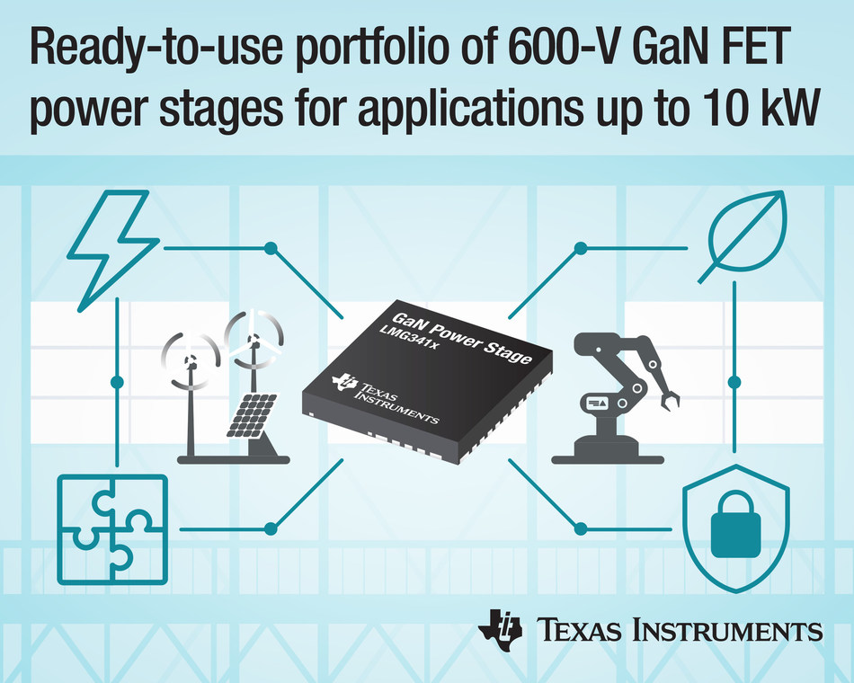 Backed by 20 million hours of device reliability testing, high-voltage GaN FET with integrated driver and protection doubles power density in industrial and telecom applications