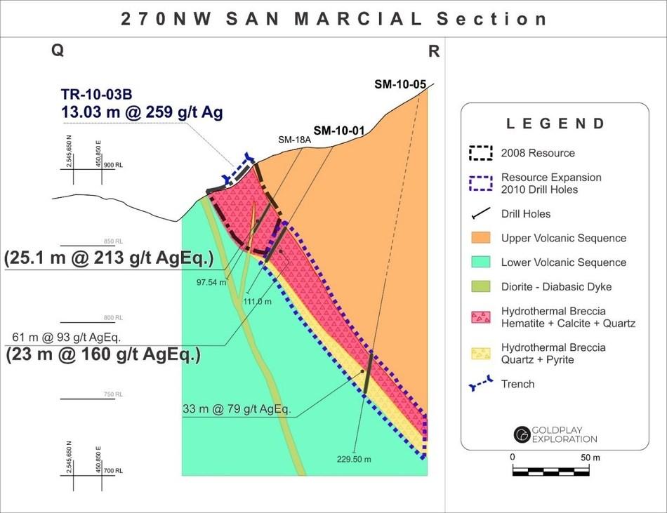 Figure 2: San Marcial Cross Section Q-R (CNW Group/Goldplay Exploration Ltd)